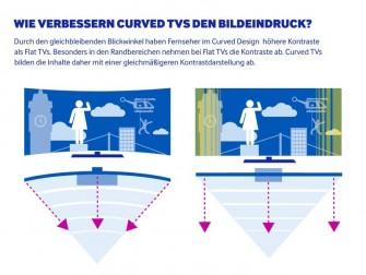Flat oder Curved TV? Eine Gegenüberstellung von Flach- und gebogenen Bildschirmen.